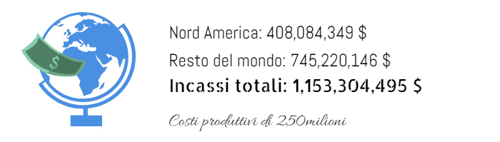 fanheart3 statistics 003
