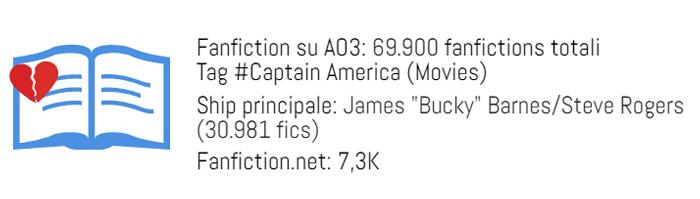 fanheart3 statistics 004