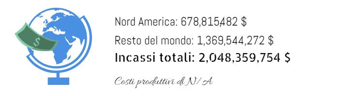 fanheart3 statistics 001