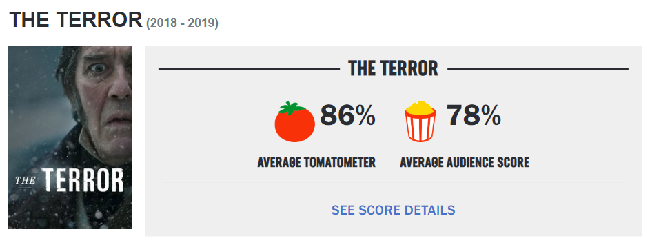 fanheart3 the terror rotten tomatoes